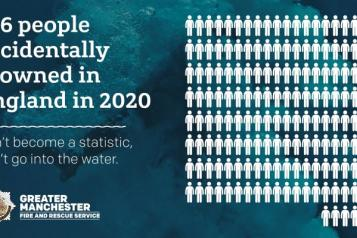 Water Safety number of people downed